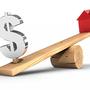 房貸試算公式